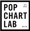 Pop Chart Lab Coupons