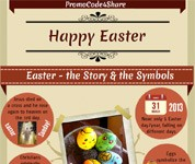 Fun facts about Easter [Infographic]