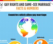 Gay Rights and Same-Sex Marriage: Facts and Numbers